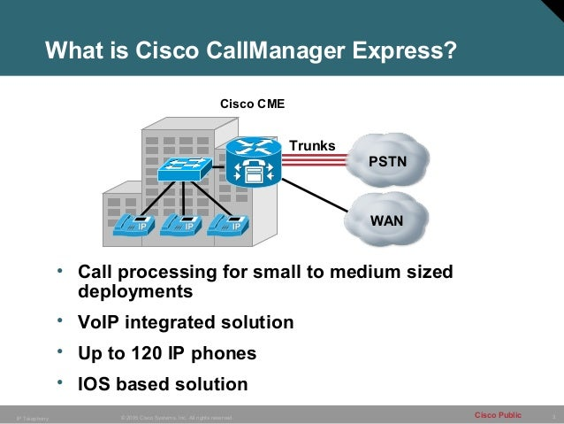 Пример конфигурации, cisco, callManager, express