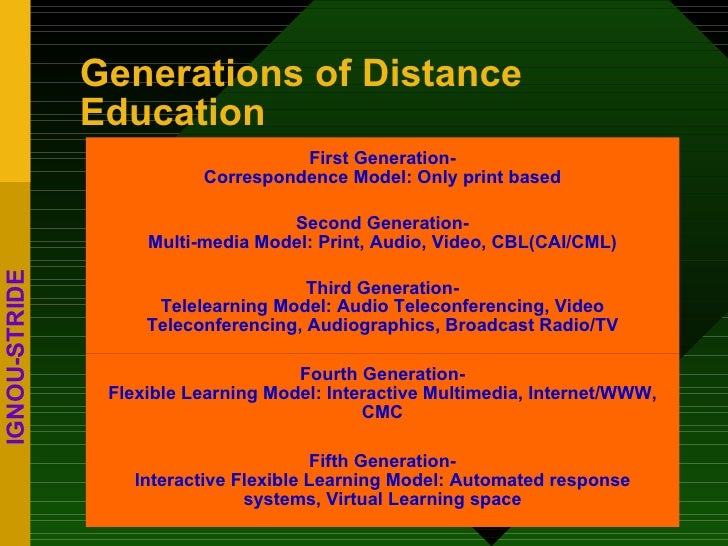 essay distance learning education