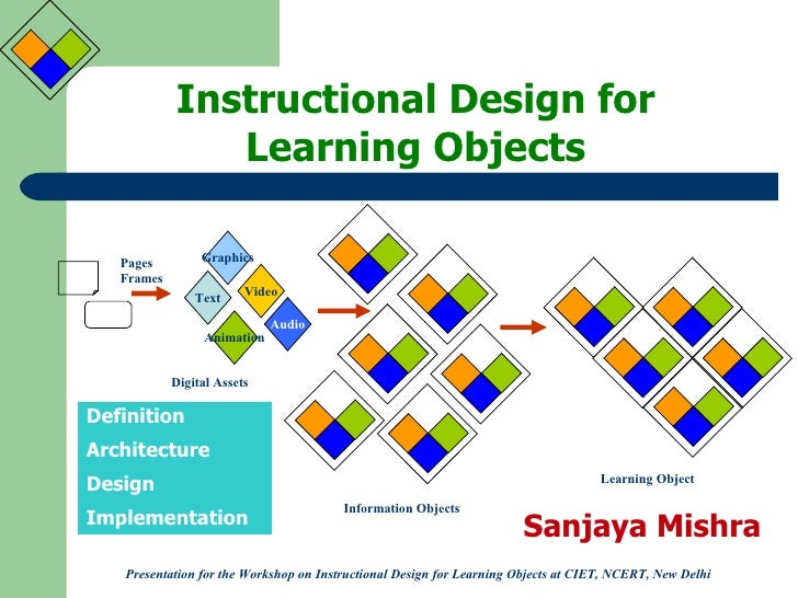 Instructional Design for Learning Objects Definition Architecture Design Implementation Presentation for the Workshop on I...
