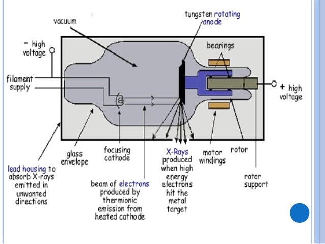 Rules Installing Surge Arrester in addition 219 Electrical One Line Diagram Symbols besides Tesla Circuits also 220 Volts Power Inverter Using Ne555 And Mosfet furthermore 2lab Xray Parts 42010136. on high voltage generator circuit diagram