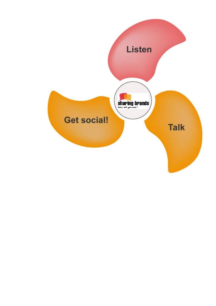 Listen. Presentaci�n de la fase Listen del modelo Sharing Brands