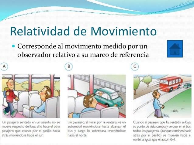 Relatividad de Movimiento Corresponde al movimiento medido por un observador relativo a su marco de referencia