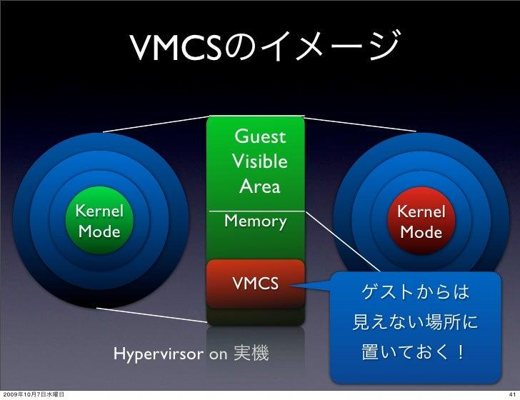 http://image.slidesharecdn.com/2nd-intelvt-091006192819-phpapp01/95/bitvisor-intelvt-53-728.jpg?cb=1254857383