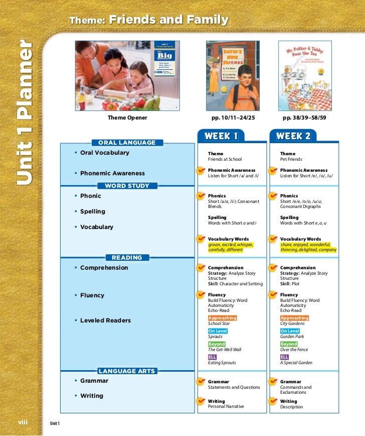 Theme:       Friends and FamilyUnit 1 Planner                                                             Unit 1          ...