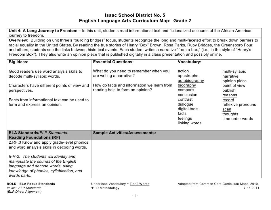 Isaac School District No. 5                                        English Language Arts Curriculum Map: Grade 2 Unit 4: A...