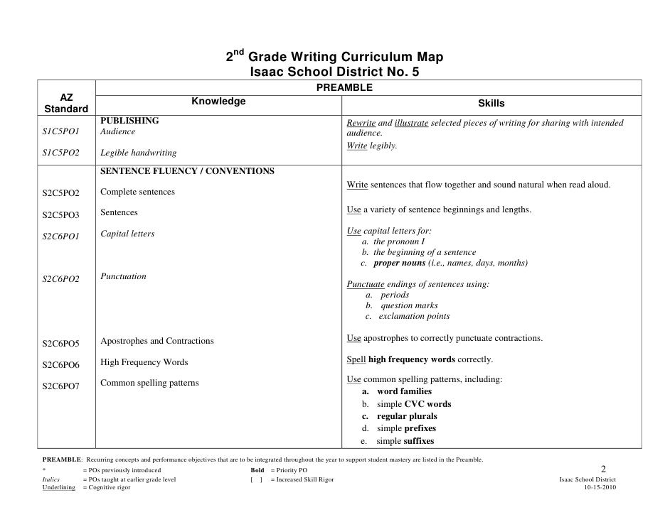 narrative writing assessment essay Three narrative essay essentials ppt common core state standards related to narrative writing ccssela-literacyccraw3 – write narratives to develop real or.