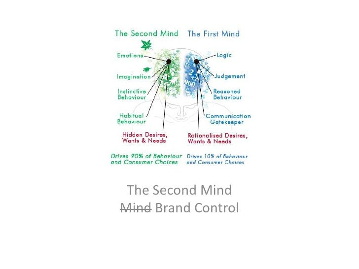 The Second Mind Mind Brand Control