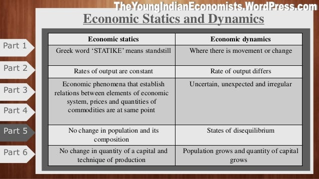 Economics help please and thank you.?