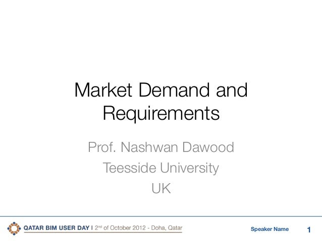 Market Demand and Requirements Prof. Nashwan Dawood Teesside University UK Speaker Name  1