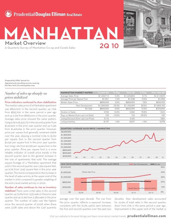 Manhattan Second Quarter 2010 Real Estate Market Report