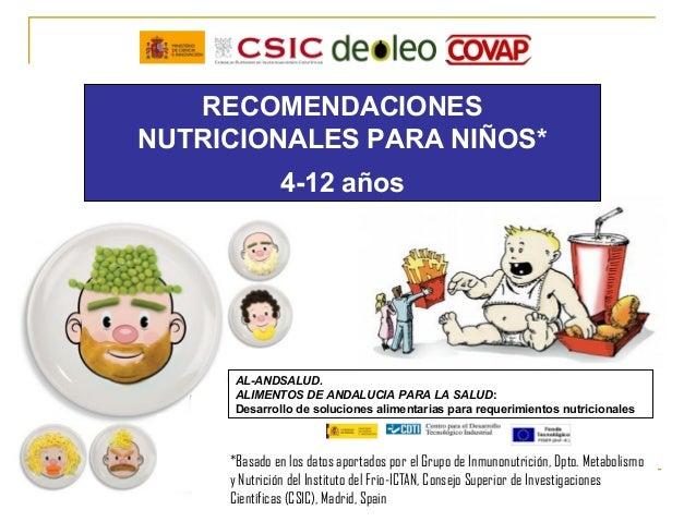 Consejos Nutricionales Niños