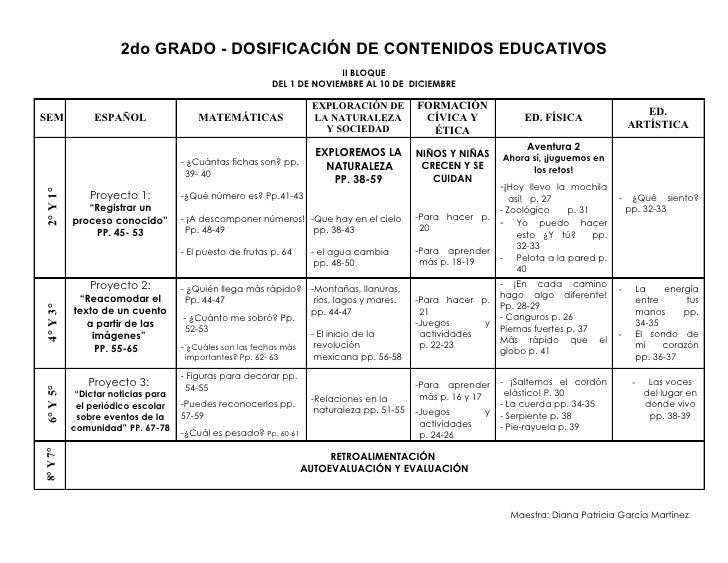 2do GRADO - DOSIFICACIÓN DE CONTENIDOS EDUCATIVOS                                                                       II...