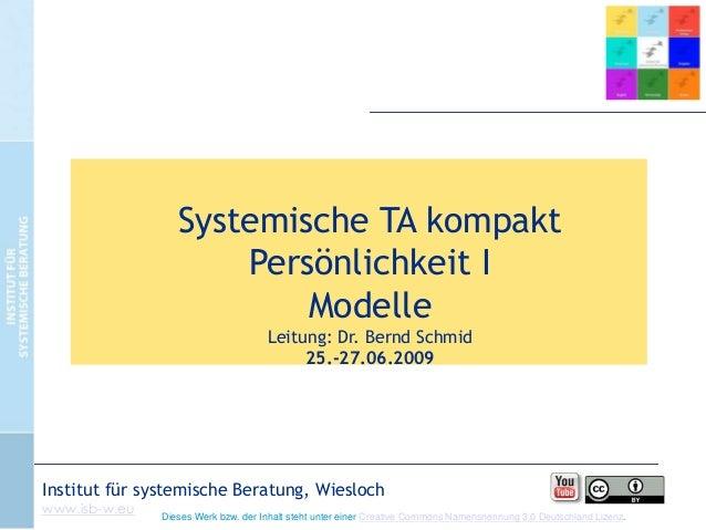 Systemische TA kompakt Persönlichkeit I Modelle Leitung: Dr. Bernd Schmid 25.-27.06.2009  Institut für systemische Beratun...