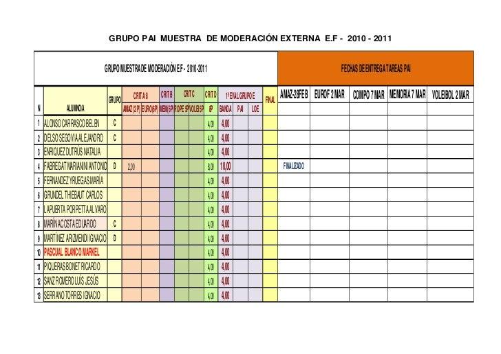 """GRUPO PAI  MUESTRA  DE MODERACIÓN EXTERNA  E.F -  2010 - 2011<br />TAREA 1 CRITERIO A: """"LA ACTIVIDAD HUMANA Y EL PAISAJE"""" ..."""