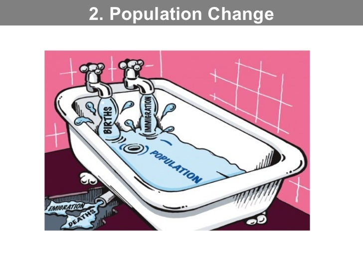 2. Population Change