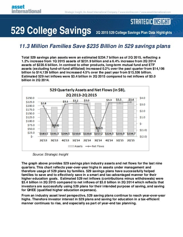 2q 2015 529 savings and prepaid plan quarterly highlights for 528 plan