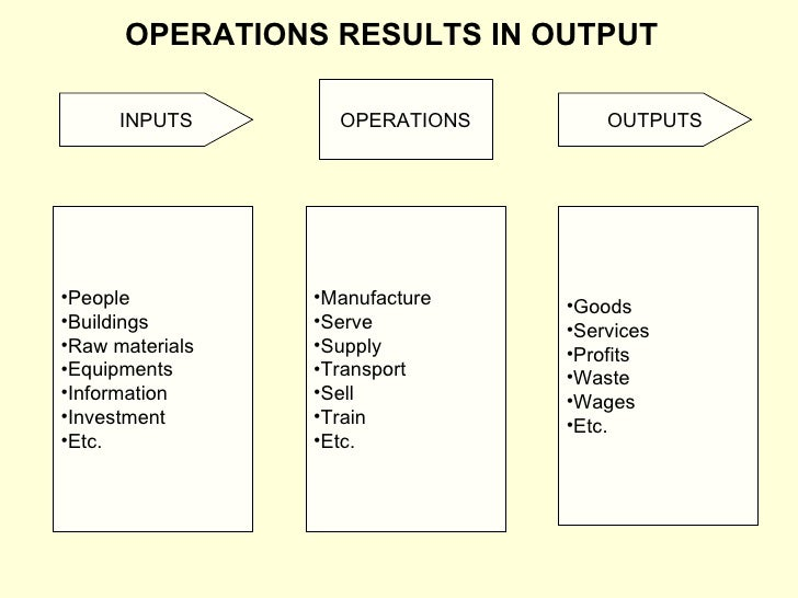 riordan manufacturers operations and logistics Bsa 502 week 4 individual assignment operations and logistics issues (kudler fine foods) operations focus review the operations web page in the intranet section for kudler fine foods in the.