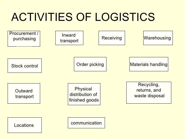 the role of warehouse in supply chain management Warehouse management and execution that maintains the bitcoin transaction ledger, could play a key role in the retail supply chain in the near future since 1996 and has covered all aspects of the industry for logistics management and supply chain management review she.
