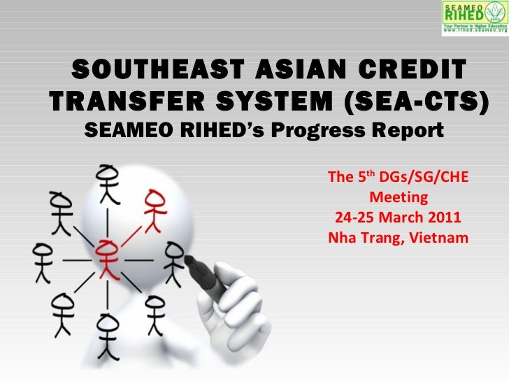 SOUTHEAST ASIAN CREDIT TRANSFER SYSTEM (SEA-CTS) SEAMEO RIHED's Progress Report  The 5 th  DGs/SG/CHE Meeting 24-25 March ...