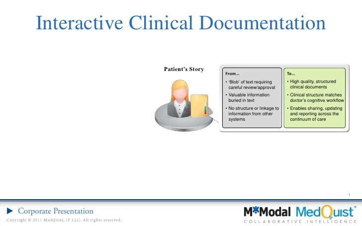 Interactive Clinical Documentation<br />To…<br /><ul><li>High quality, structured clinical documents
