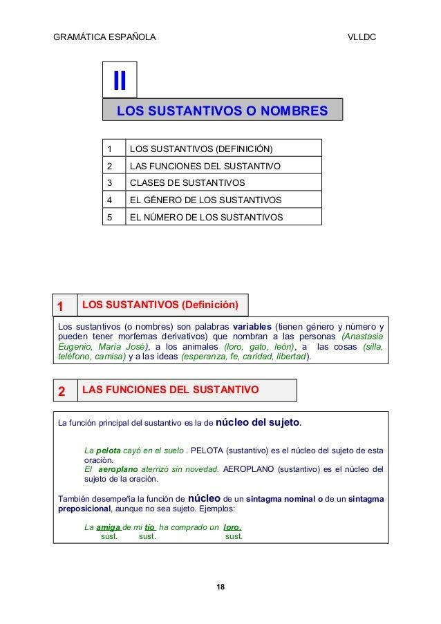 GRAMÁTICA ESPAÑOLA  VLLDC  II LOS SUSTANTIVOS O NOMBRES 1 2  LAS FUNCIONES DEL SUSTANTIVO  3  CLASES DE SUSTANTIVOS  4  EL...