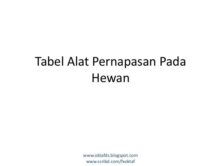 Tabel Alat Pernapasan Pada Hewan<br />www.oktafds.blogspot.com      www.scribd.com/fxoktaf<br />