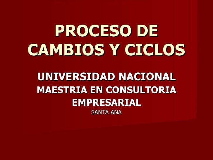 PROCESO DE CAMBIOS Y CICLOS UNIVERSIDAD NACIONAL MAESTRIA EN CONSULTORIA EMPRESARIAL SANTA ANA