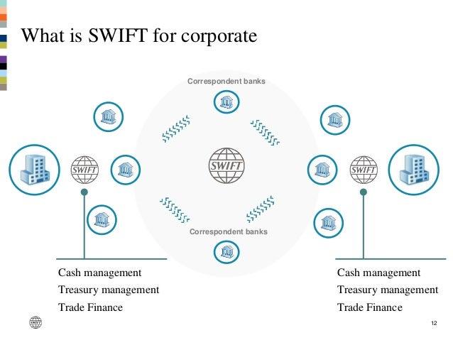 Cash Management Solutions - Citizens Bank