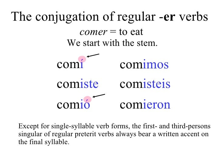 Llover Conjugation