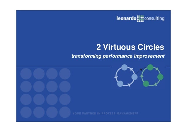 2 Virtuous Circles: transforming performance improvement
