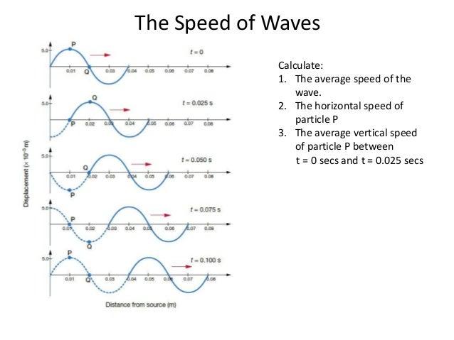 wave speed worksheet Termolak – Wave Speed Worksheet
