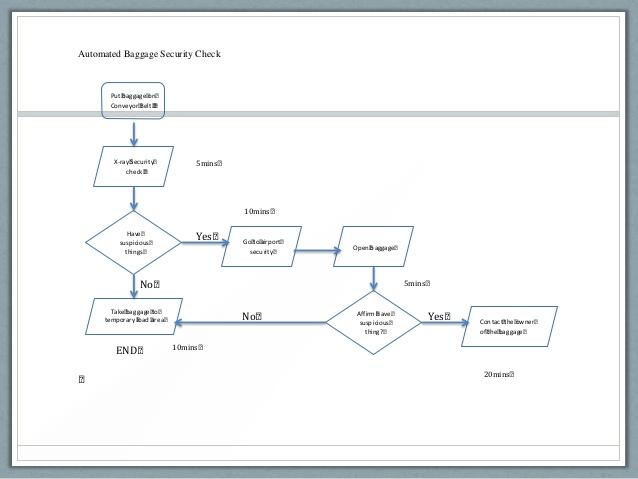 Assignments Web: Assignment Writing Solution, Homework Help