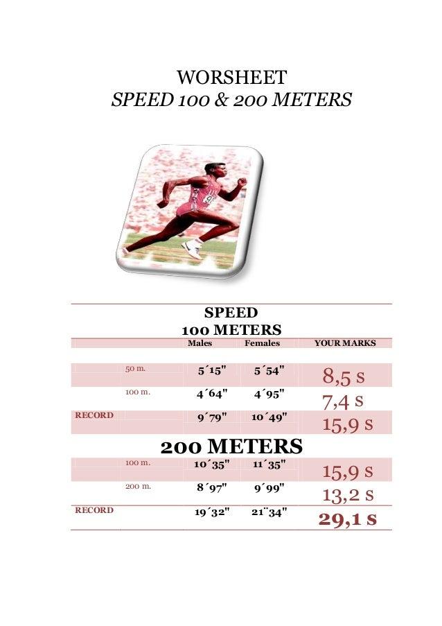 """WORSHEET SPEED 100 & 200 METERS  SPEED 100 METERS Males  Females  100 METROS 50 m.  5´15""""  5´54""""  100 m.  4´64""""  4´95""""  9´..."""