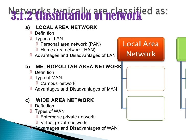 building a wan network essay Discussions are divided into designing campus networks, designing wans routers within enterprise networks represent the lan/wan junction points of a network.
