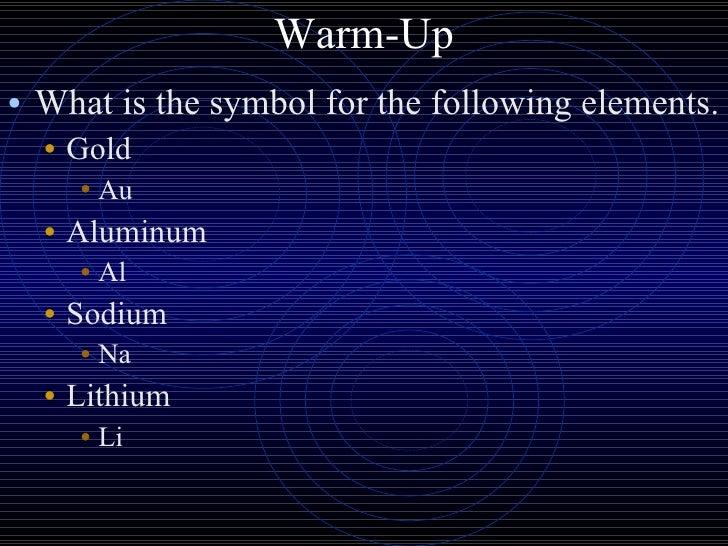 3-1   Studying Atoms