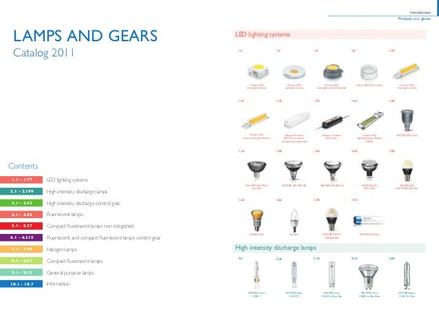 3 1000596 Philips Lamps Gears Catalog