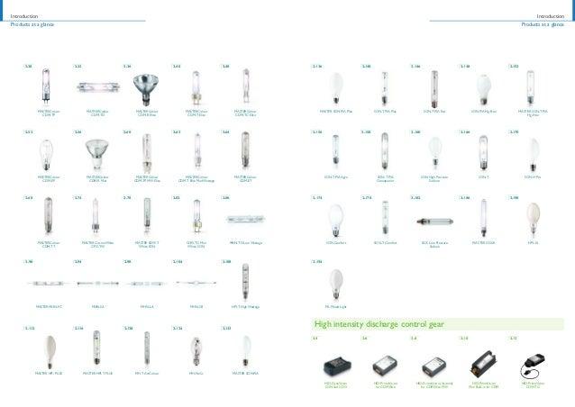 3 1000596 philips lamps gears catalog. Black Bedroom Furniture Sets. Home Design Ideas