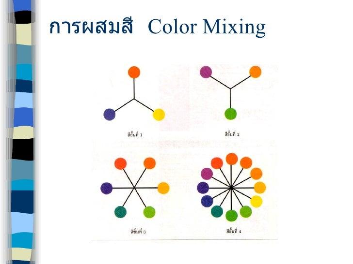 3. การผสมสี