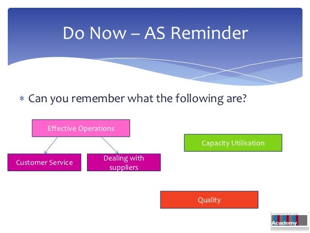 Do Now – AS Reminder   Can you remember what the following are?        Effective Operations                               ...