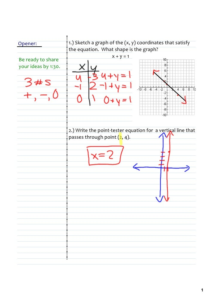 Opener:               1.) Sketch a graph of the (x, y) coordinates that satisfy                        the equation.  What...