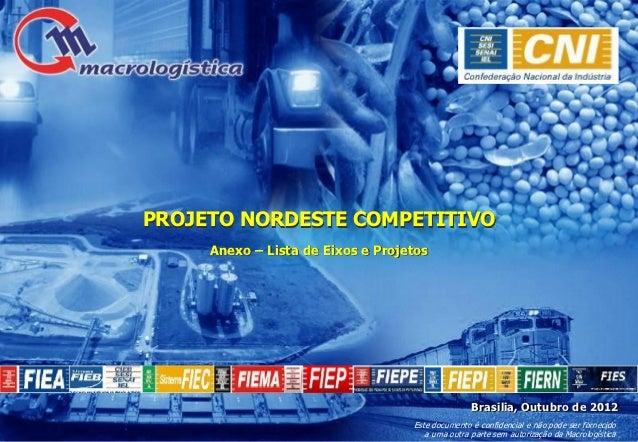 Nordeste Competitivo - Lista de Eixos e Projetos