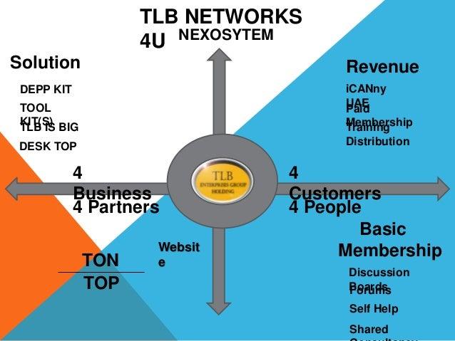 TLB Networks 4U