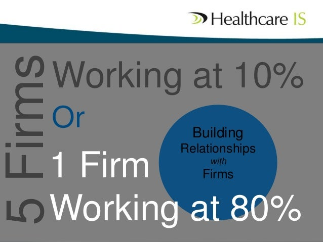 5 Firms  Working at 10% Or  Building Relationships  1 Firm Working at 80% with  Firms