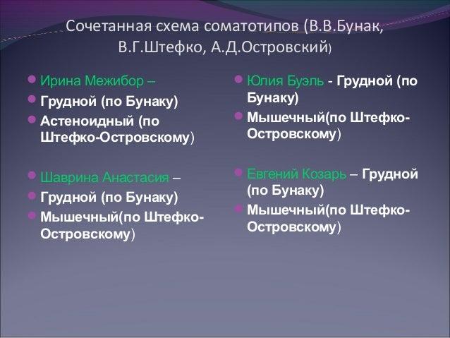 Сочетанная схема соматотипов