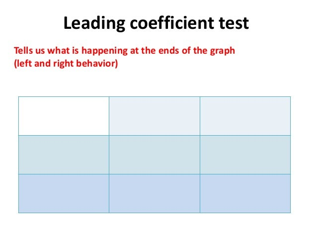 Test Leads Leading Coefficient Test Tells