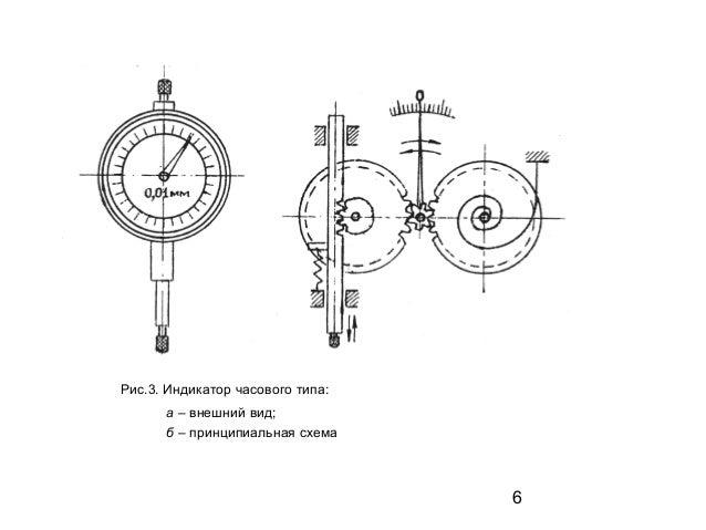 Схема индикатора часового типа