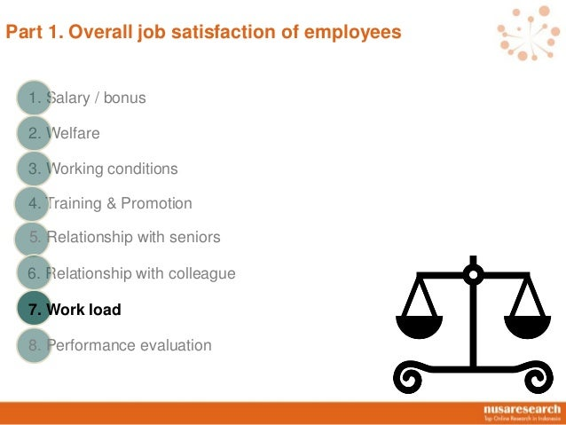 job satisfaction research proposal