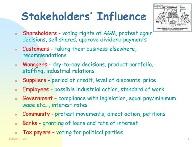 stakeholder influences Both influences involving withholding of resources by social and ecological stakeholders and those involving directed usage of resources from economic stakeholders were found to drive such practices we found that the industry and its stakeholders have moved beyond a focus on early stages of sustainability performance such as pollution control.