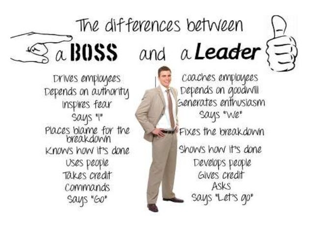 What makes you a leader and what makes a good leader?