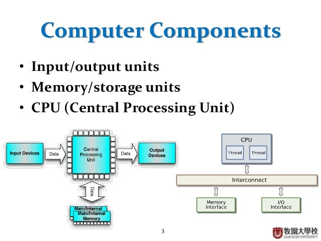 Cpu Memory Unit Memory/storage Units • Cpu